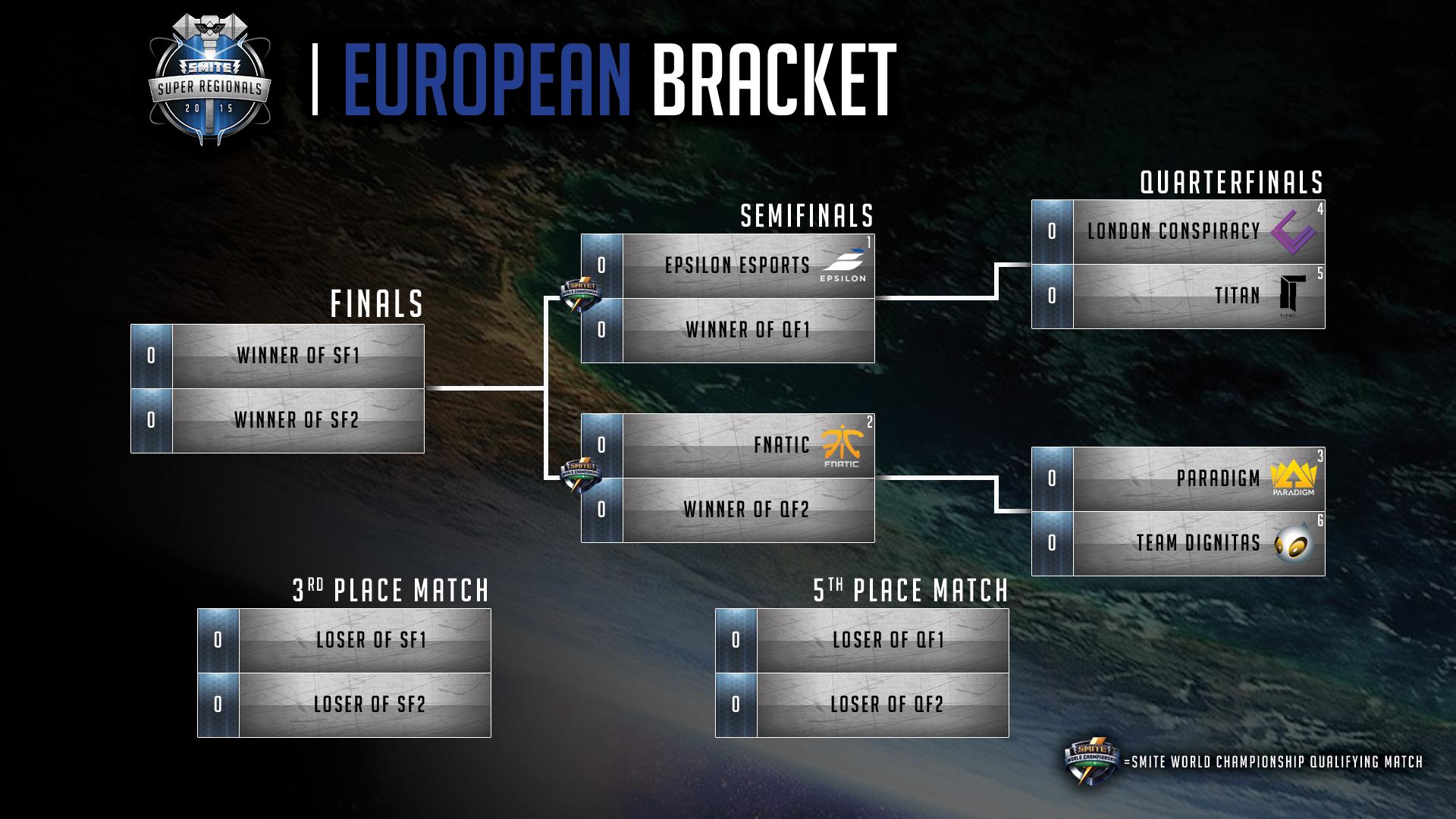 super-regionals-bracket_EU