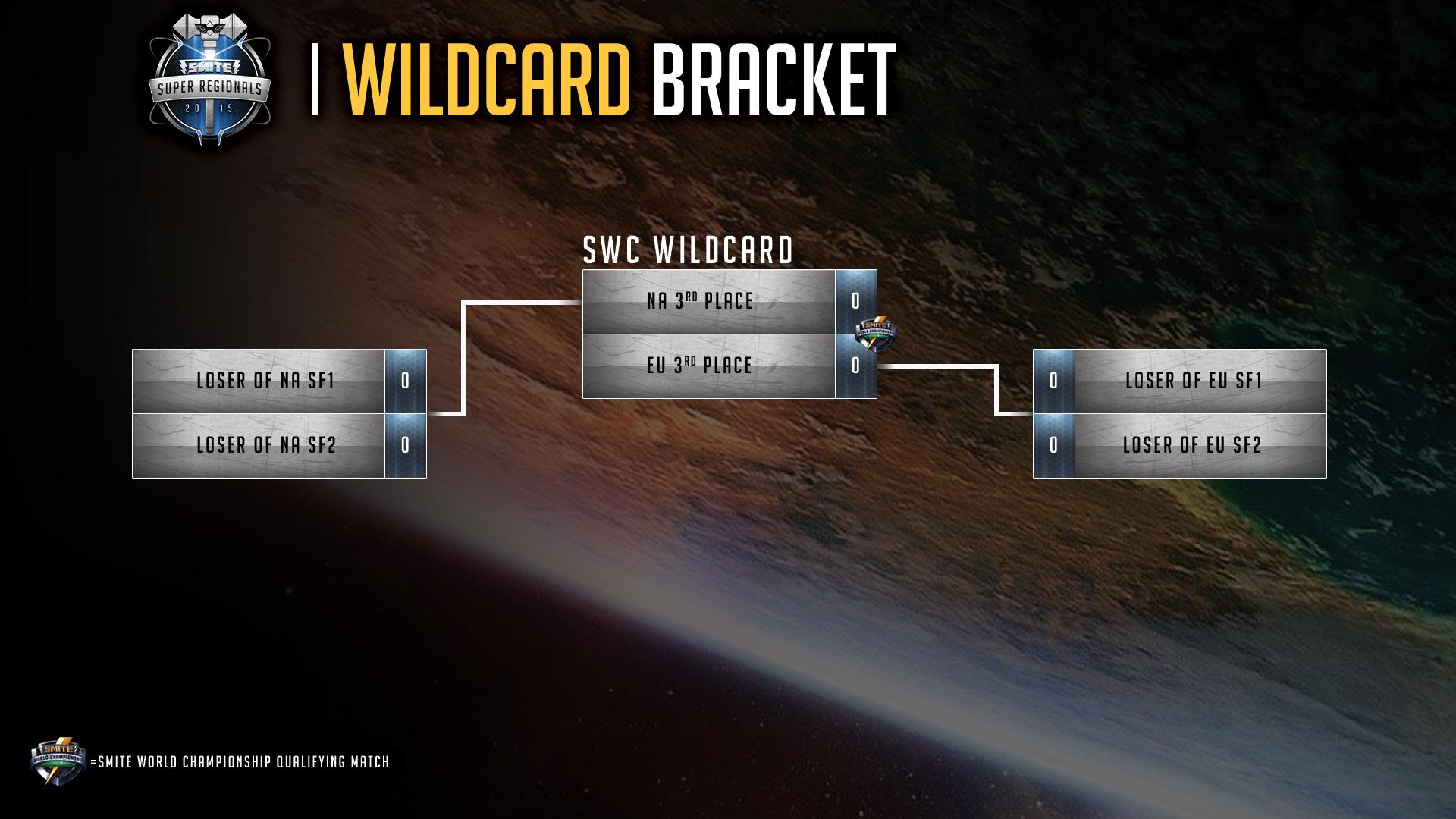 super-regionals-bracket_wildcard