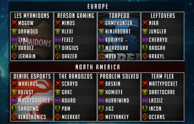 Phase3_Teams
